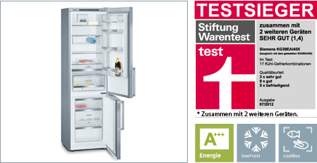 Awards for Siemens platz